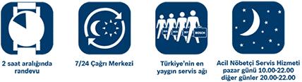 izmir bosch servisi, izmir bosch kombi servisi, izmir bosch klima servisi, izmir bosch beyaz eşya servisi